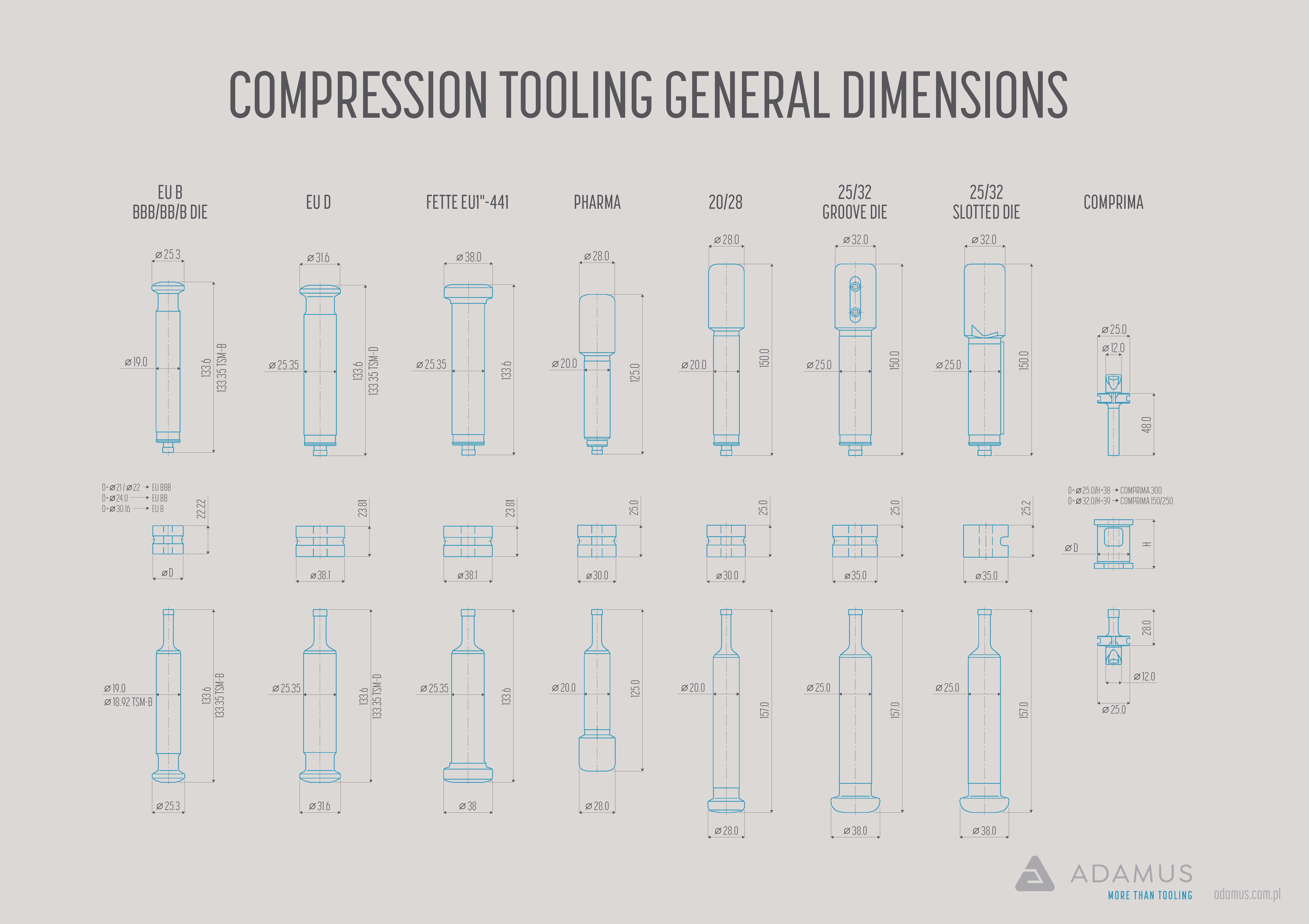 AP COMPRESSION TOOLING GENERAL DIMENSIONS 23.03.2020