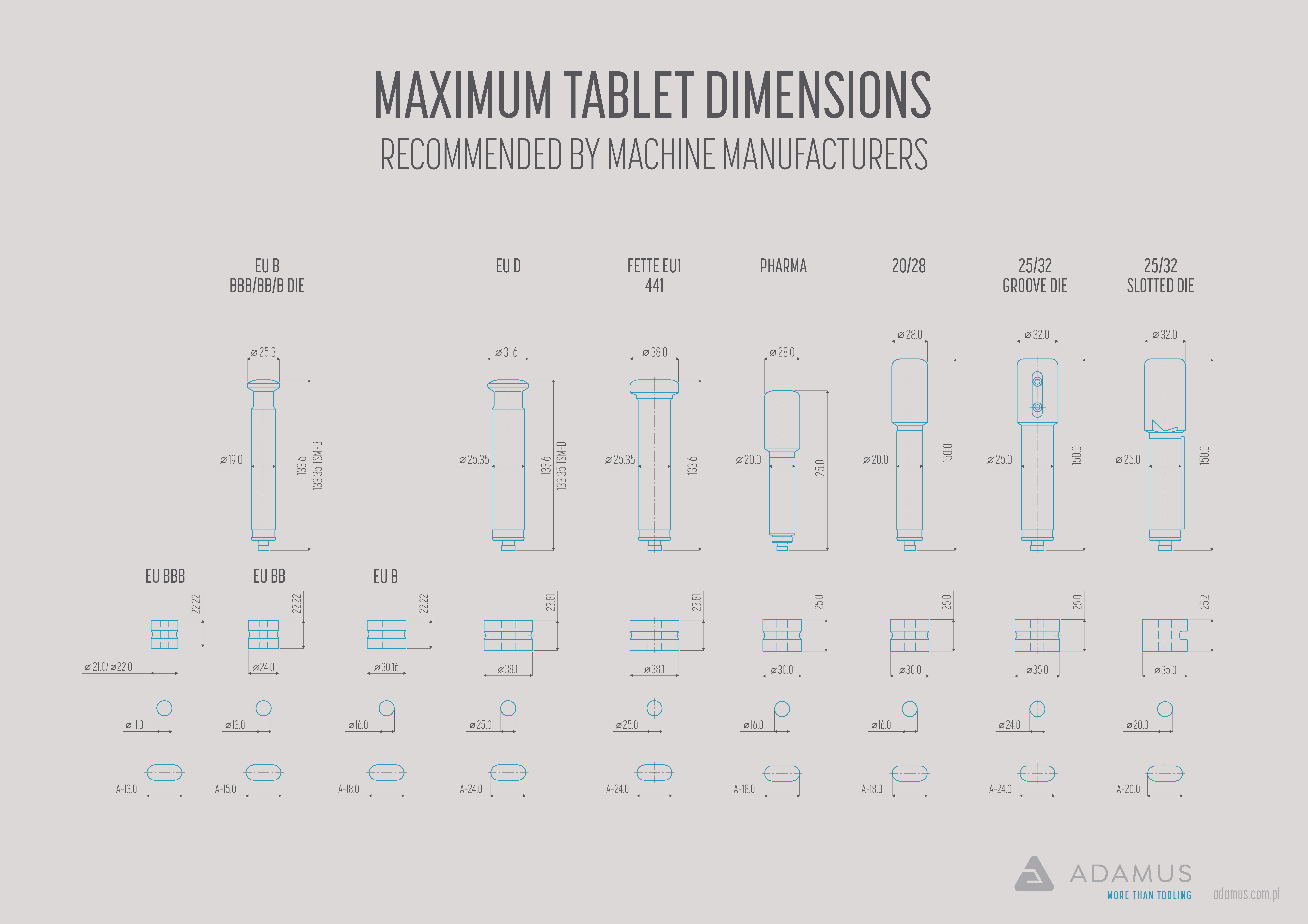 AP Maximum tablet dimensions 19.03.2020
