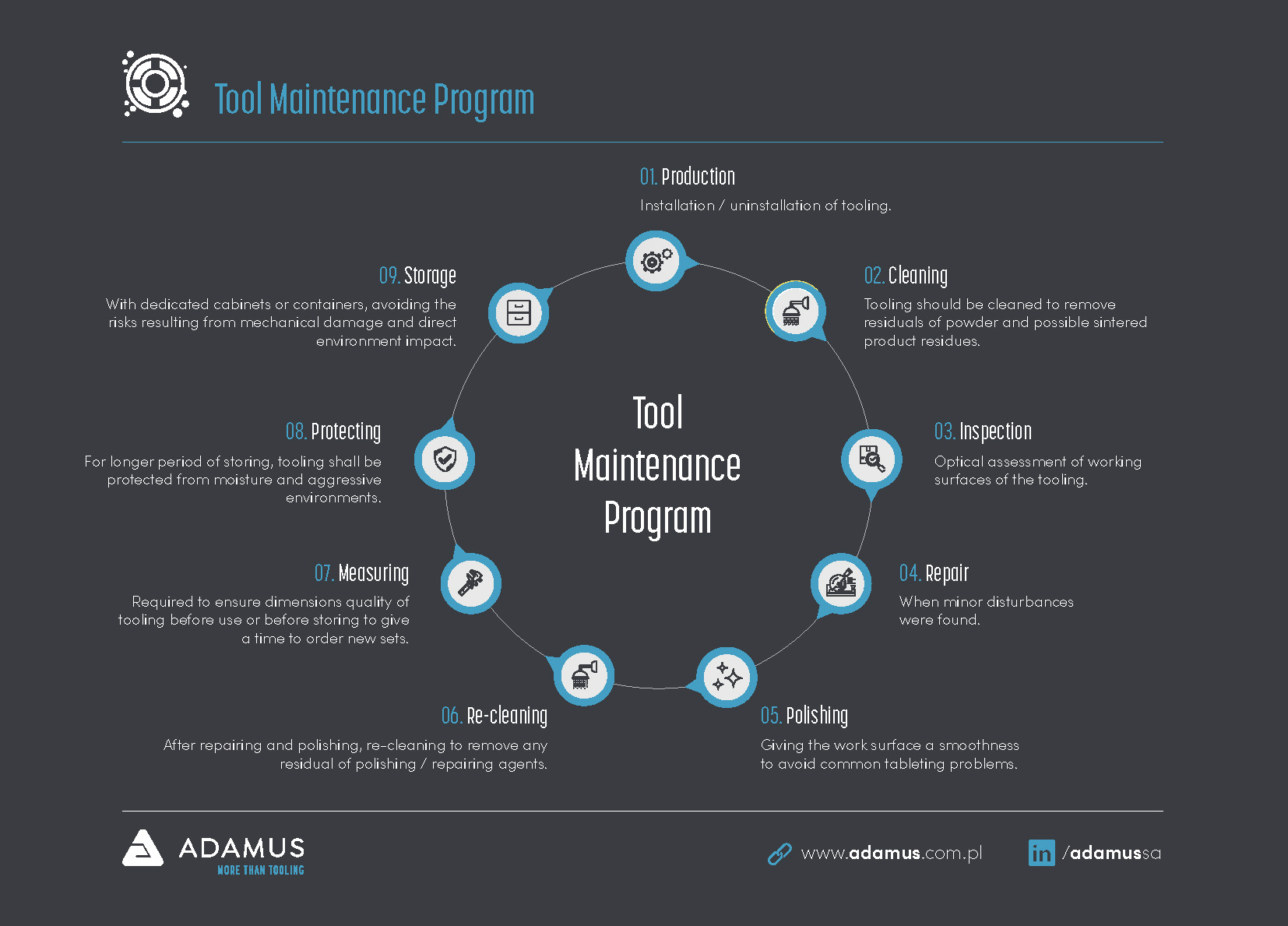 Tool Maintenance Program by Adamus