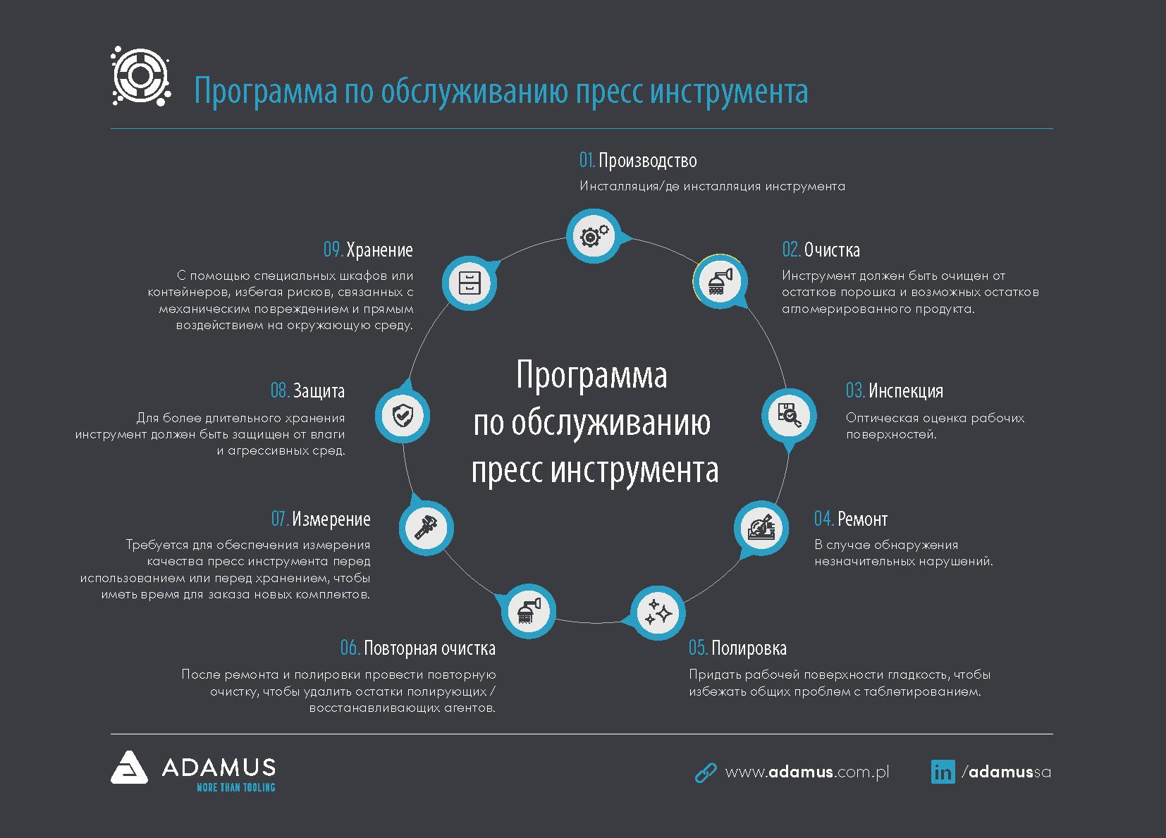 Tool Maintenance Program by Adamus RU